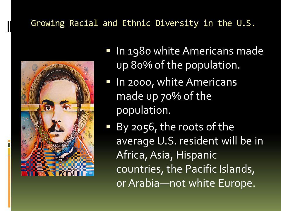 Growing Racial and Ethnic Diversity in the U.S.