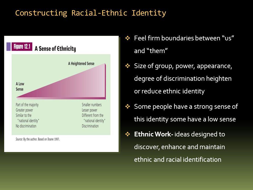Constructing Racial-Ethnic Identity