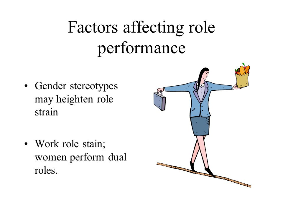 Factors affecting role performance