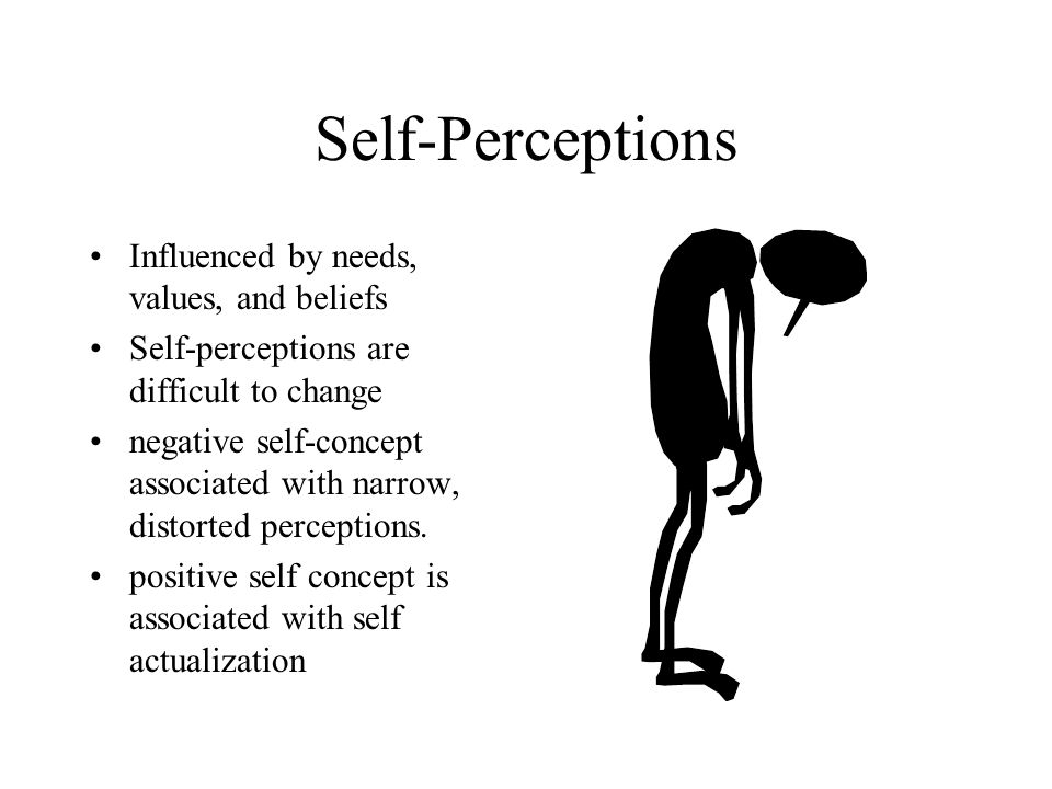 Self-Perceptions Influenced by needs, values, and beliefs
