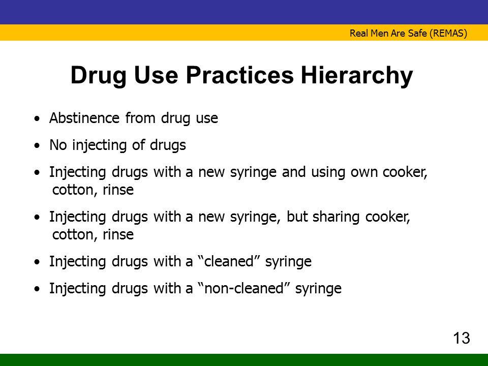 Drug Use Practices Hierarchy