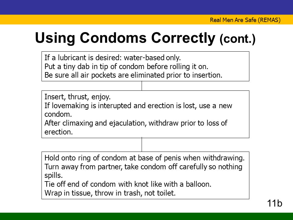 Using Condoms Correctly (cont.)