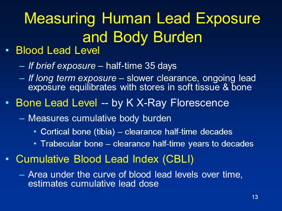 Measuring Human Lead Exposure and Body Burden
