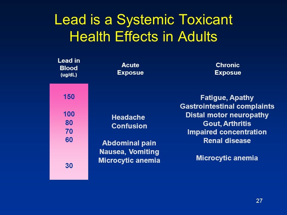 Lead is a Systemic Toxicant Health Effects in Adults
