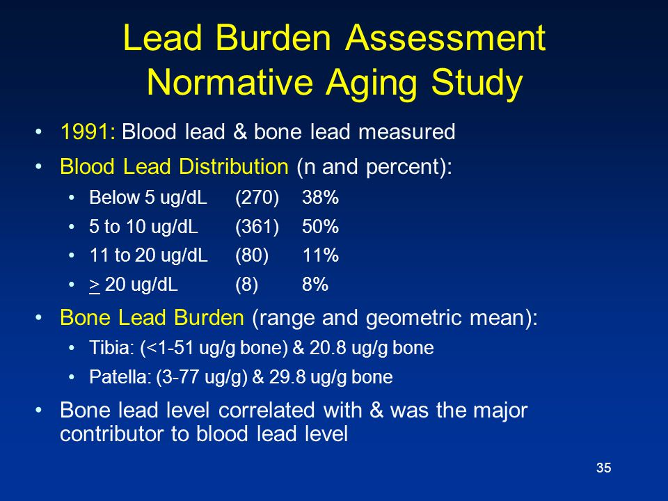 Lead Burden Assessment Normative Aging Study