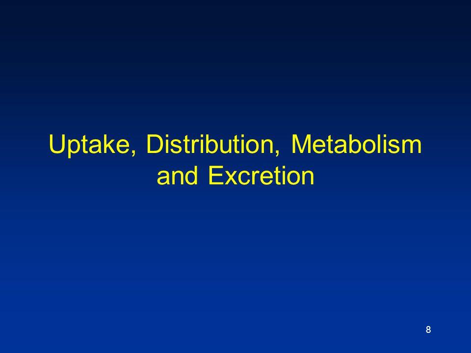 Uptake, Distribution, Metabolism and Excretion