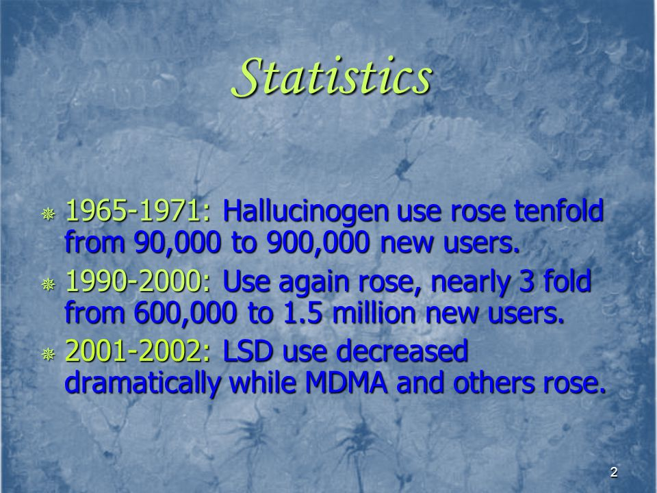 Statistics 1965-1971: Hallucinogen use rose tenfold from 90,000 to 900,000 new users.