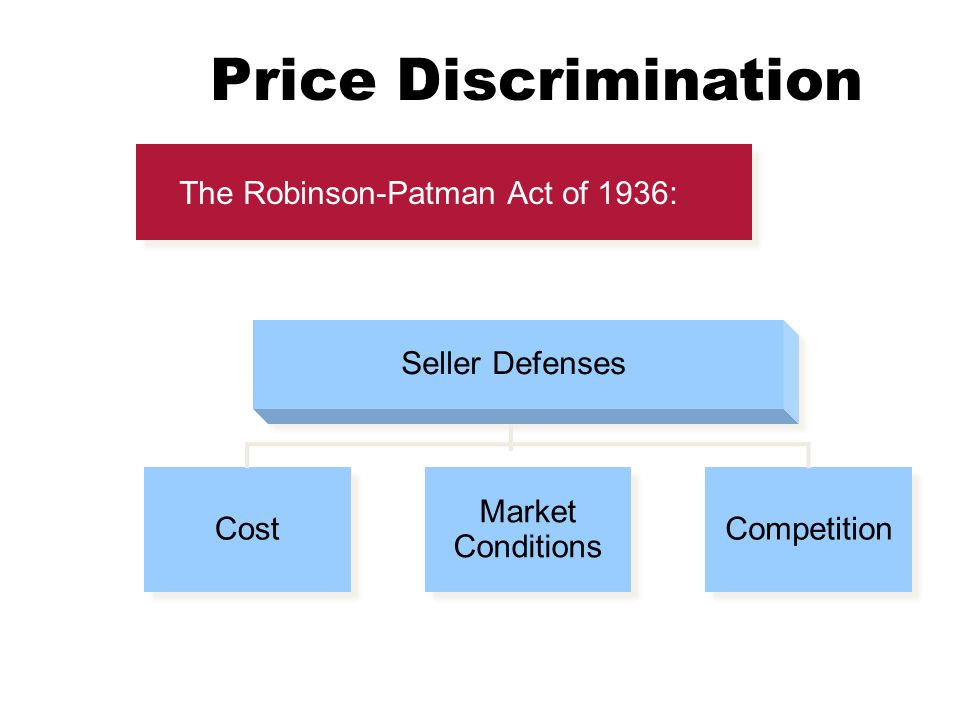 Price Discrimination The Robinson-Patman Act of 1936: Seller Defenses