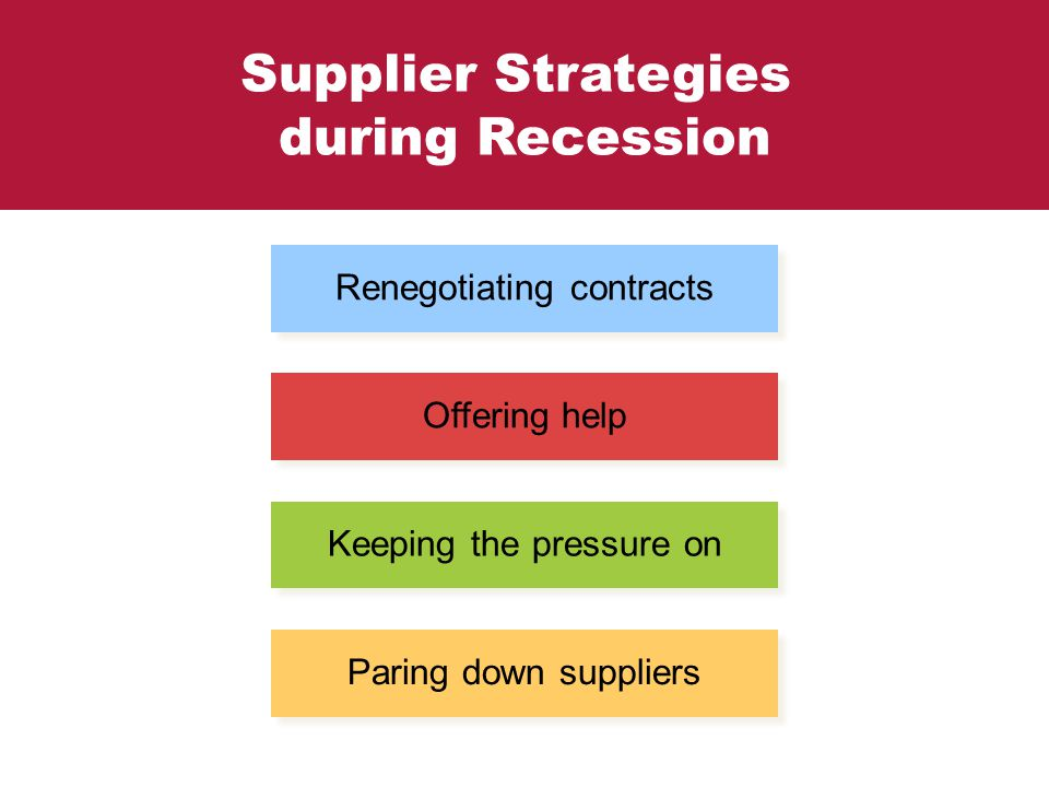 Supplier Strategies during Recession Renegotiating contracts