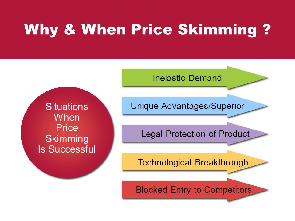 Why & When Price Skimming