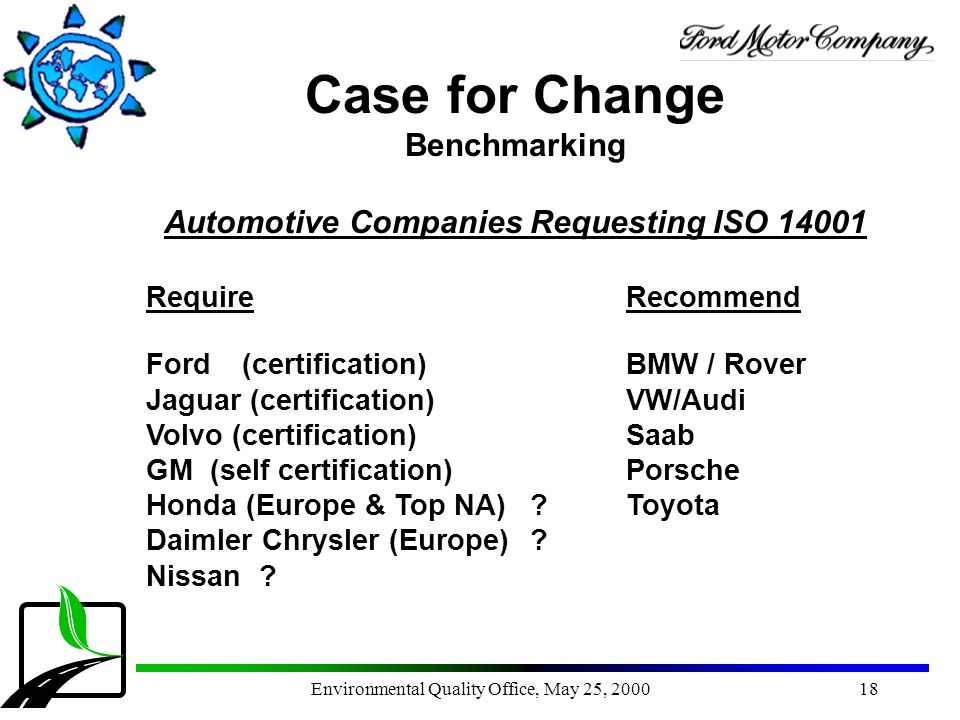 Automotive Companies Requesting ISO 14001