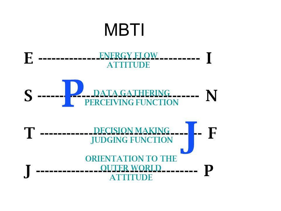 P J MBTI E ------------------------------------ I