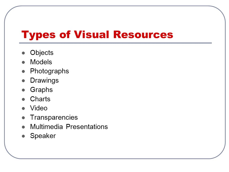 Types of Visual Resources
