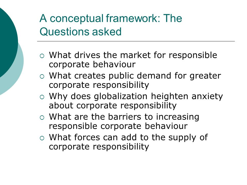 A conceptual framework: The Questions asked