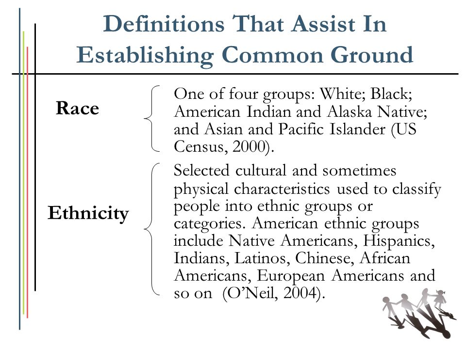 Definitions That Assist In Establishing Common Ground