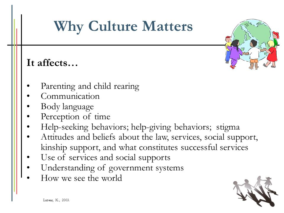 Why Culture Matters It affects… Parenting and child rearing