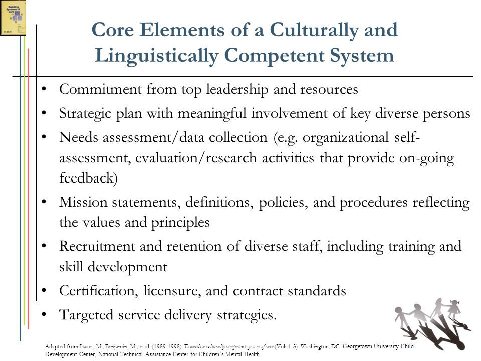 Core Elements of a Culturally and Linguistically Competent System