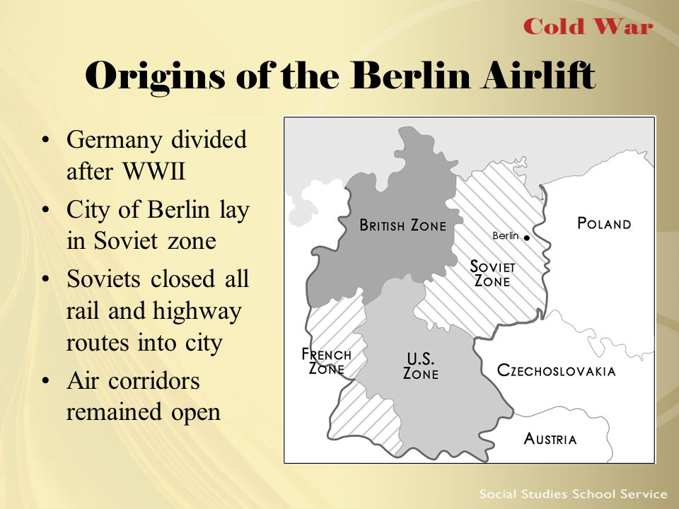 Origins of the Berlin Airlift