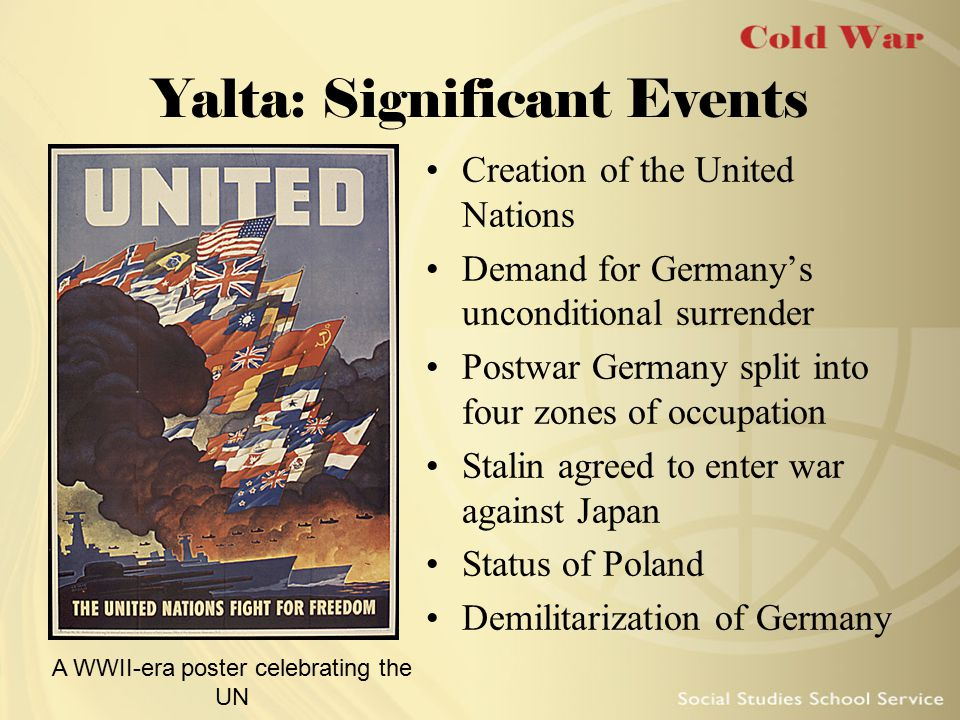 Yalta: Significant Events