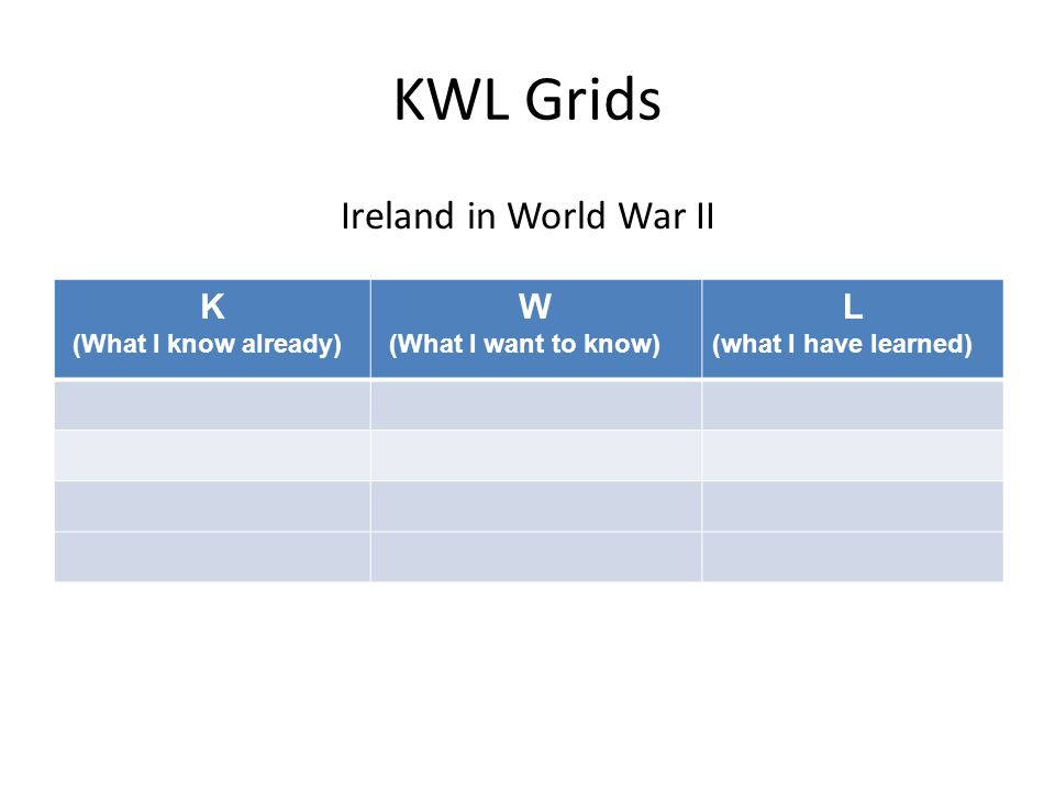 KWL Grids Ireland in World War II K W L (What I know already)