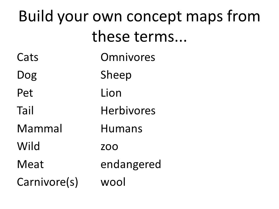Build your own concept maps from these terms...
