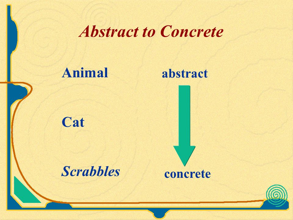 Abstract to Concrete Animal Cat Scrabbles abstract concrete