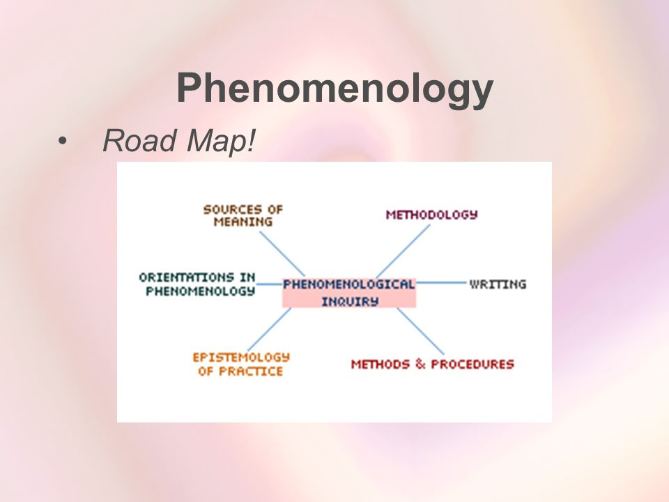 Phenomenology Road Map!