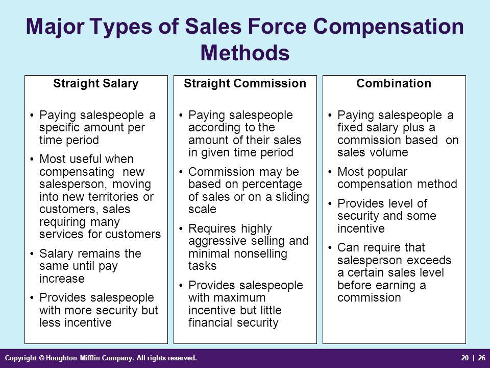 Major Types of Sales Force Compensation Methods