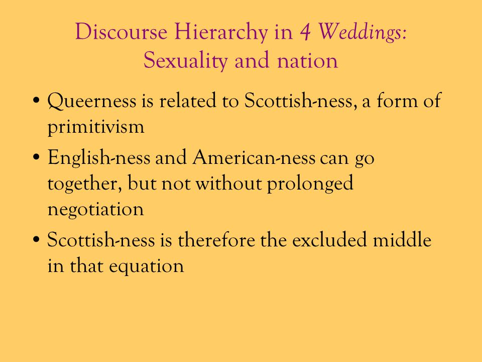 Discourse Hierarchy in 4 Weddings: Sexuality and nation