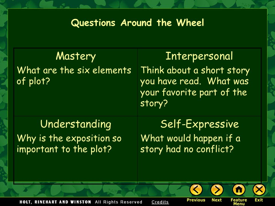 Questions Around the Wheel