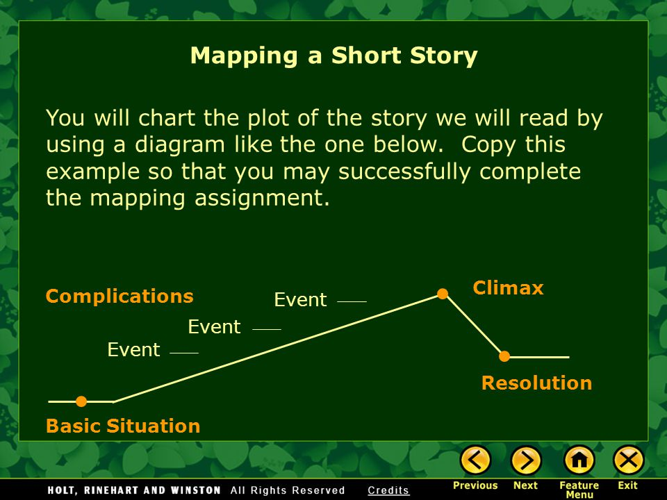 Mapping a Short Story