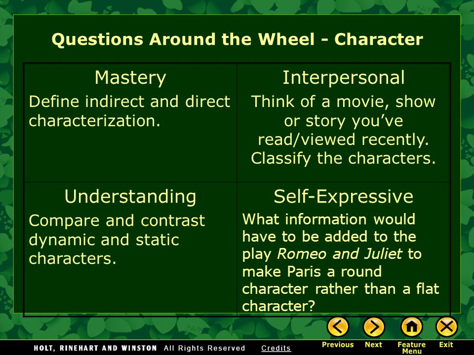 Questions Around the Wheel - Character