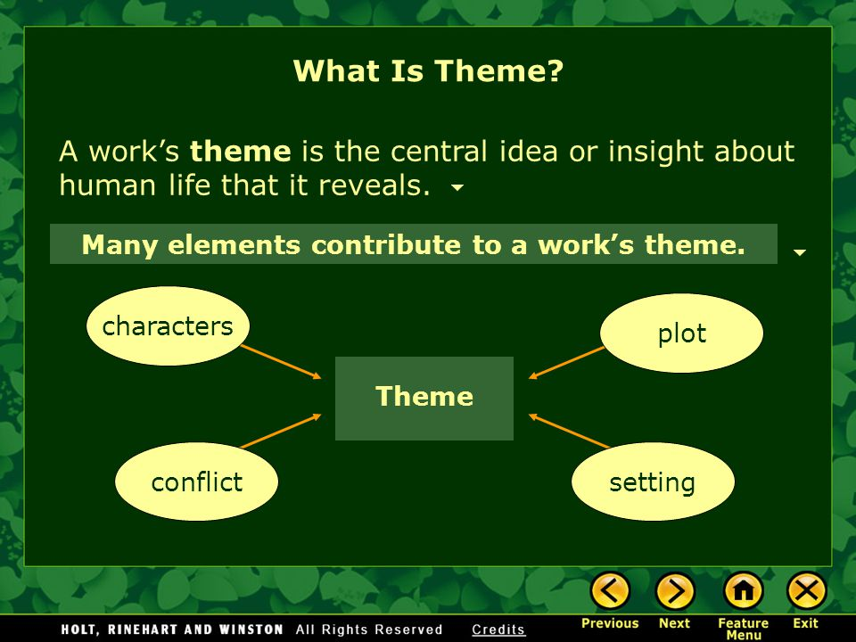 Many elements contribute to a work's theme.