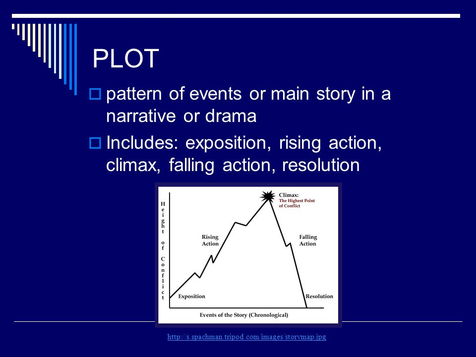 PLOT pattern of events or main story in a narrative or drama
