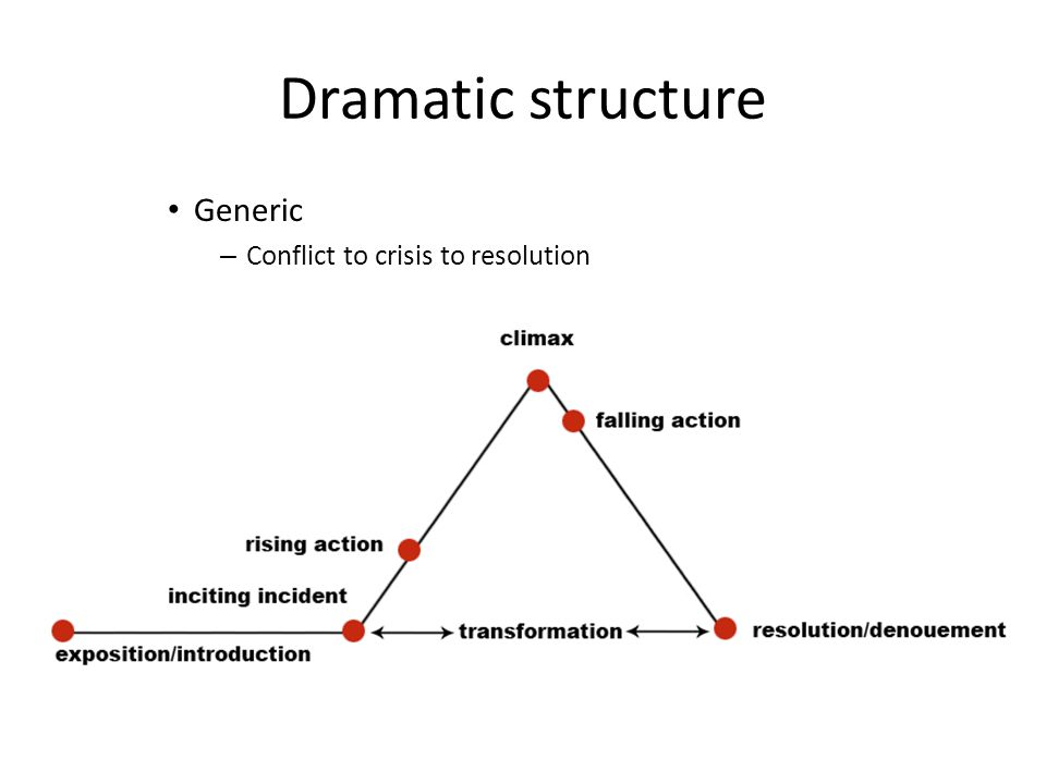 Dramatic structure Generic Conflict to crisis to resolution