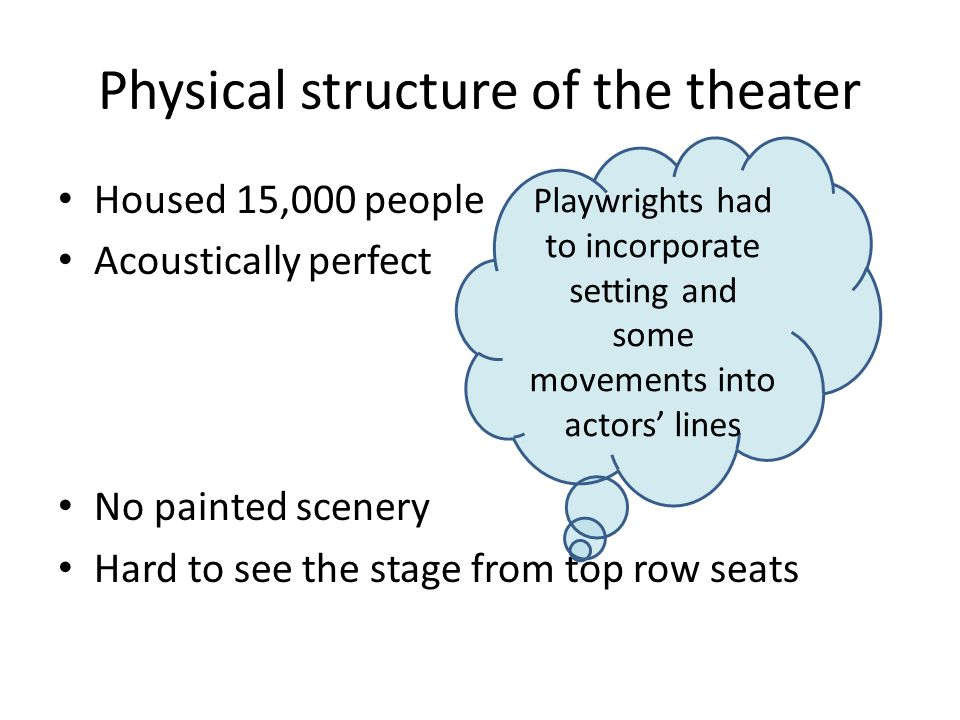 Physical structure of the theater