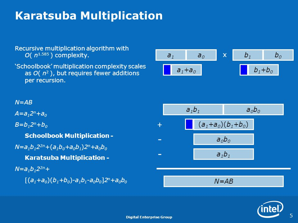Karatsuba Multiplication