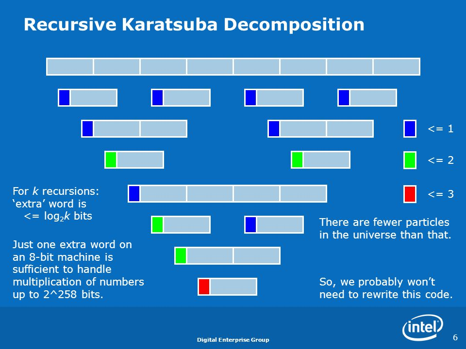 Recursive Karatsuba Decomposition