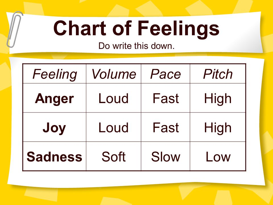 Chart of Feelings Do write this down.