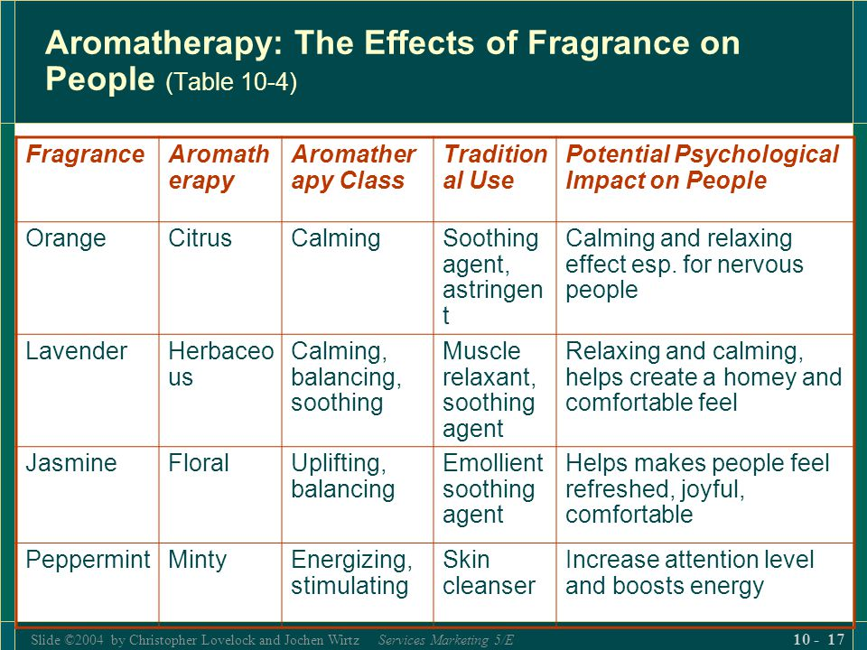 Aromatherapy: The Effects of Fragrance on People (Table 10-4)