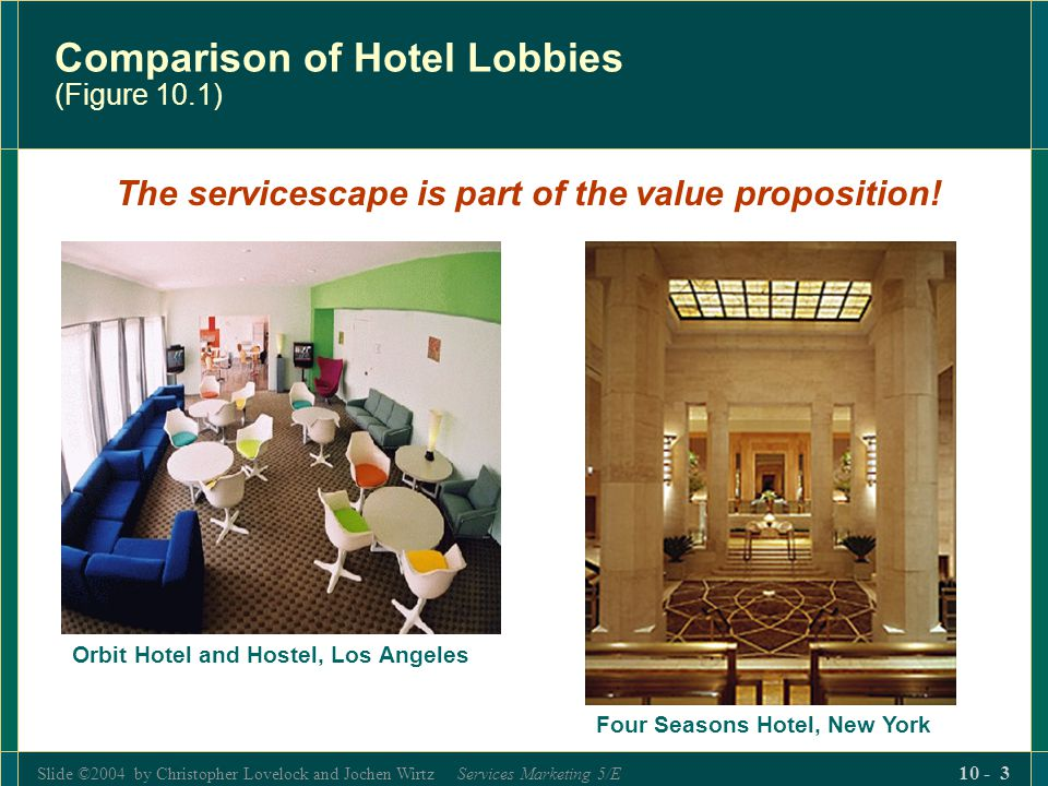 Comparison of Hotel Lobbies (Figure 10.1)