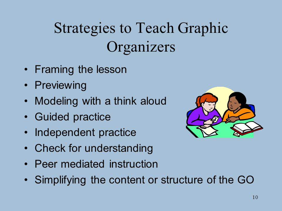 Strategies to Teach Graphic Organizers