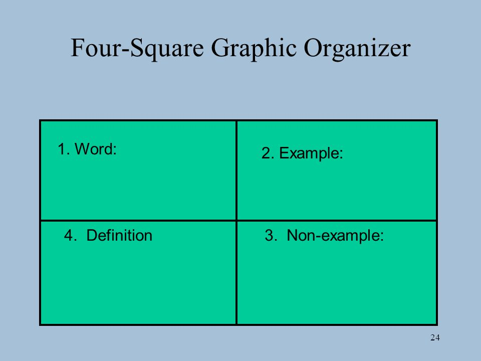 Four-Square Graphic Organizer