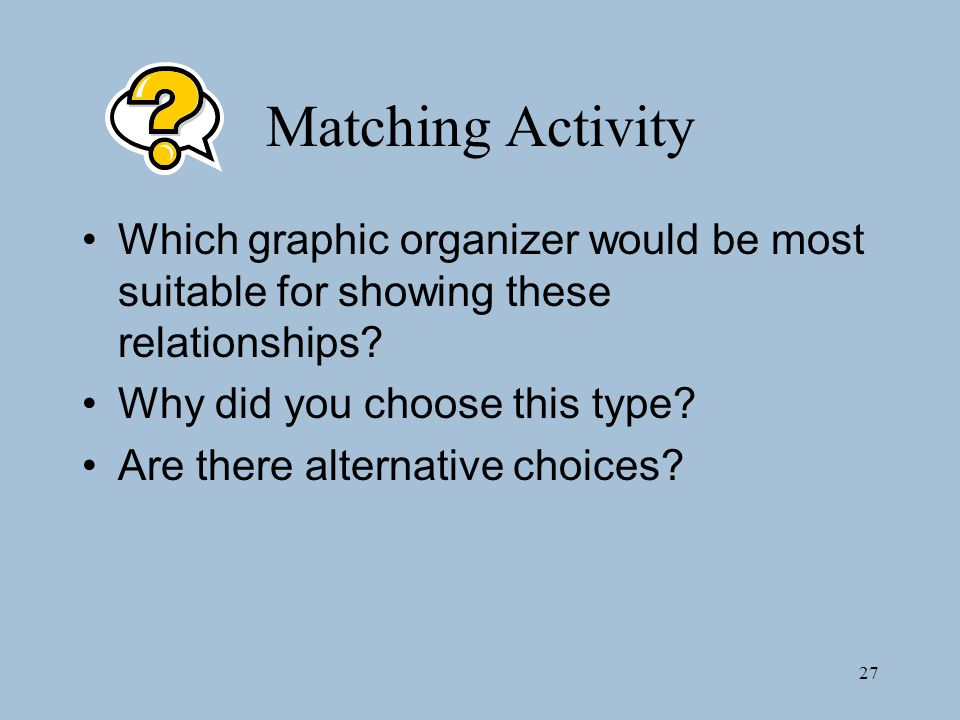 Matching Activity Which graphic organizer would be most suitable for showing these relationships Why did you choose this type