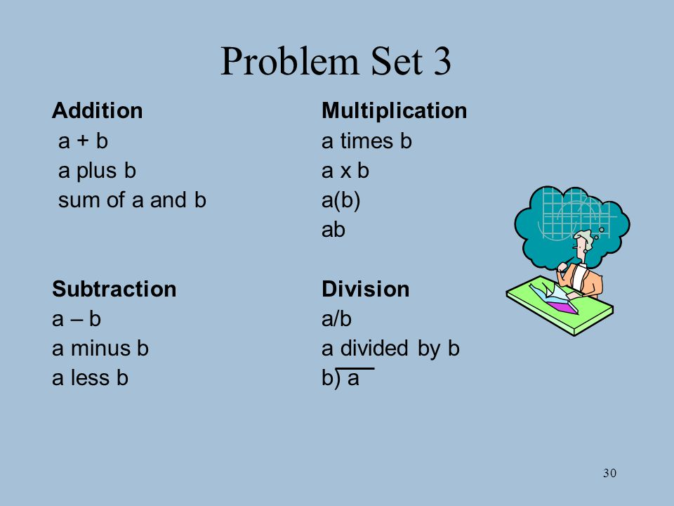 Problem Set 3 Addition Multiplication a + b a times b a plus b a x b
