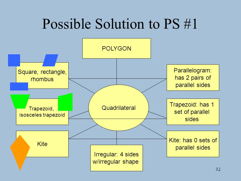 Possible Solution to PS #1