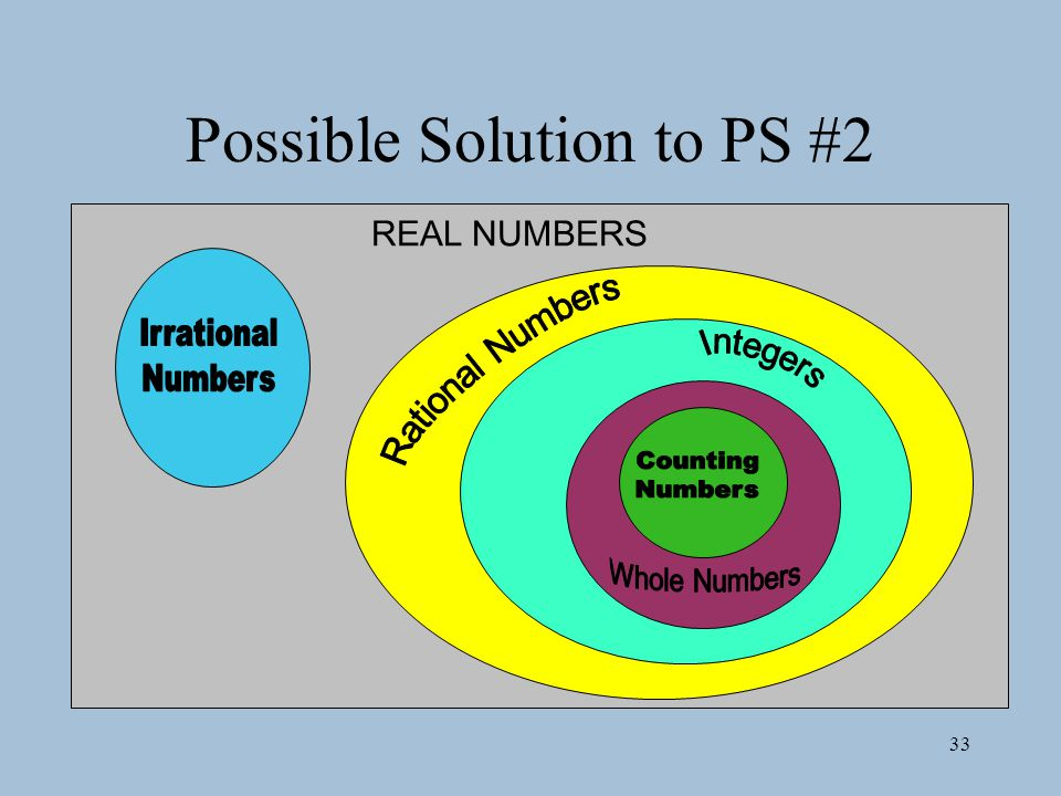 Possible Solution to PS #2