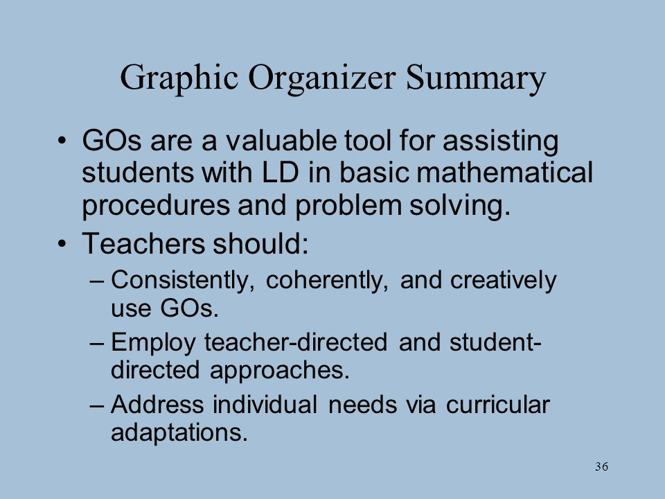 Graphic Organizer Summary