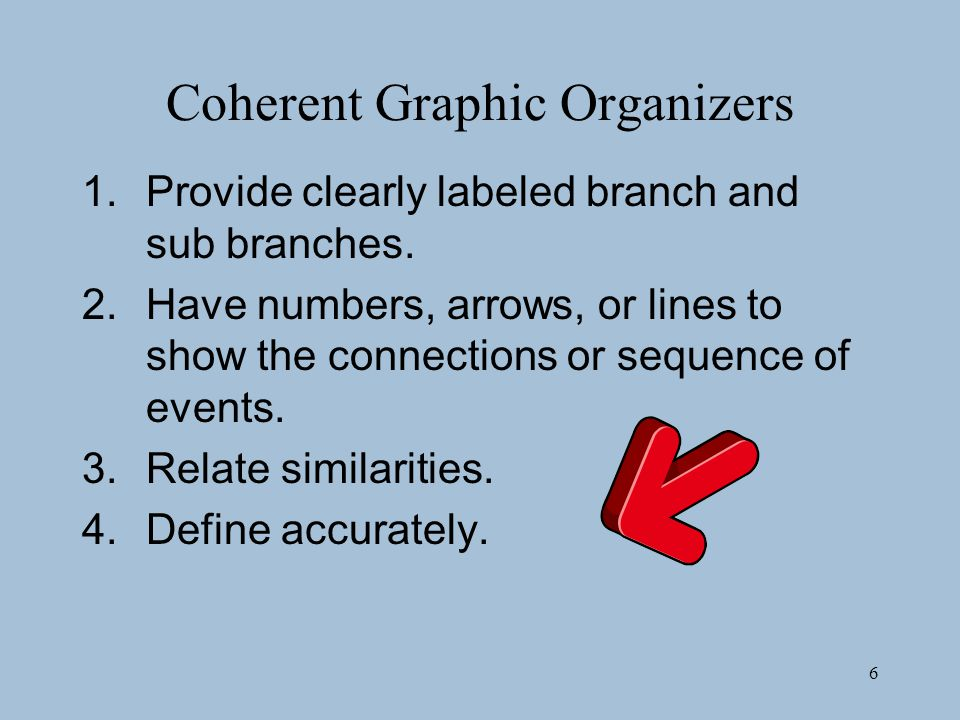 Coherent Graphic Organizers