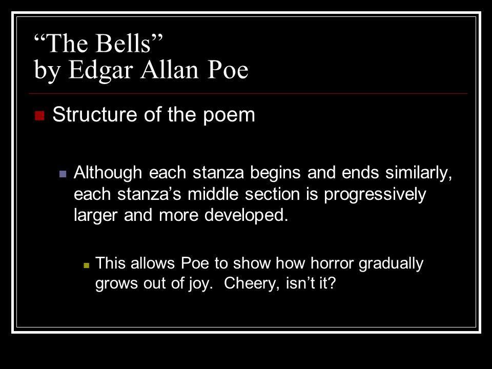 The Bells by Edgar Allan Poe